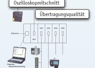 modularer_repeater_comfort2